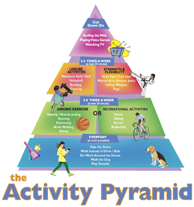 children and exercise Besides enjoying the health benefits of regular exercise, kids who are physically fit are better able to handle physical and emotional challenges.